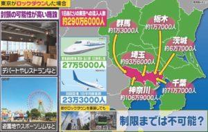 東京への流入数と経路